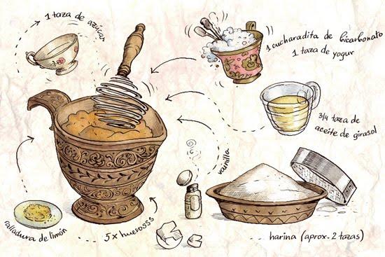 Blogs de cocina recomendados y novedades en ranking wikio - Dibujos de cocina ...