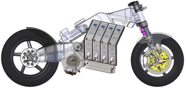 Electric D1g1tal Drive, pilas para motos de 100 hp