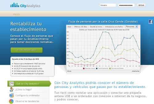 CityAnalytics.net