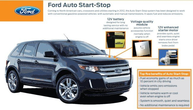 Ford Start Stop Diagrama
