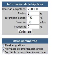 Simulador de hipotecas banqueando simulador hipoteca for Simulador hipoteca caixa