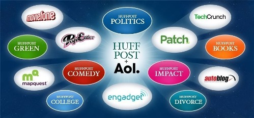AOL adquiere The Huffington Post por US5 millones