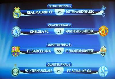 Analisis De Cuartos De Final De Champions League