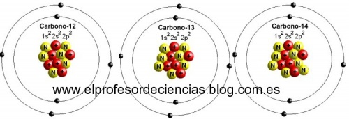 armatermonuclear_isotopos_carbono