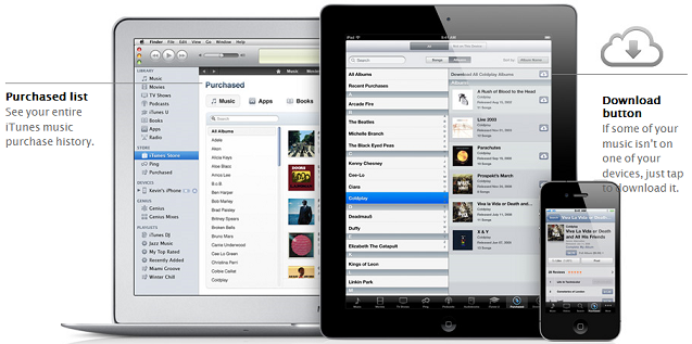 iTunes in the cloud iCloud
