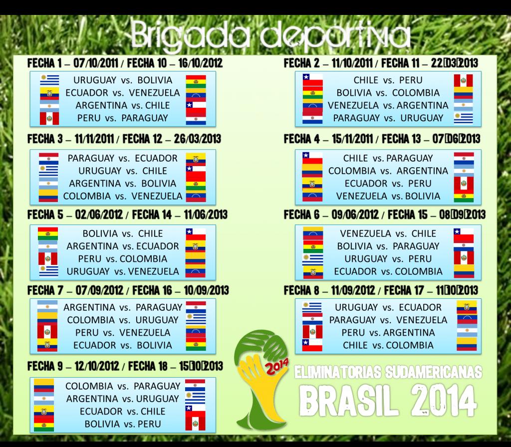Fixture eliminatorias sudamericanas 2014