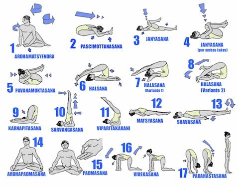 Ejercicios yoga para la artritis