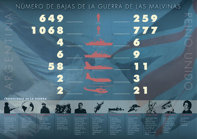 ¿Por qué queremos la soberanía argentina sobre Malvinas?