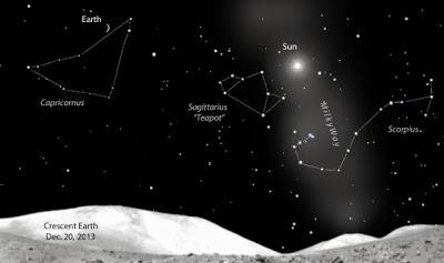 Los eclipses de Yutu para el próximo 2014