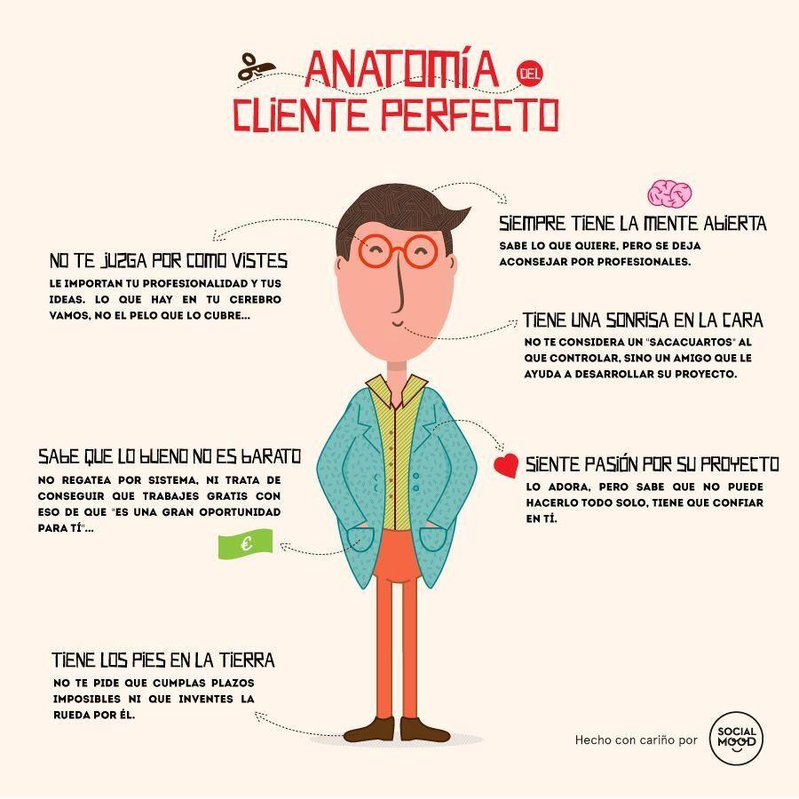 Anatomía del cliente perfecto