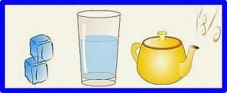 Fenomenos fisicos quimicos 1 for Cambios quimicos en la cocina