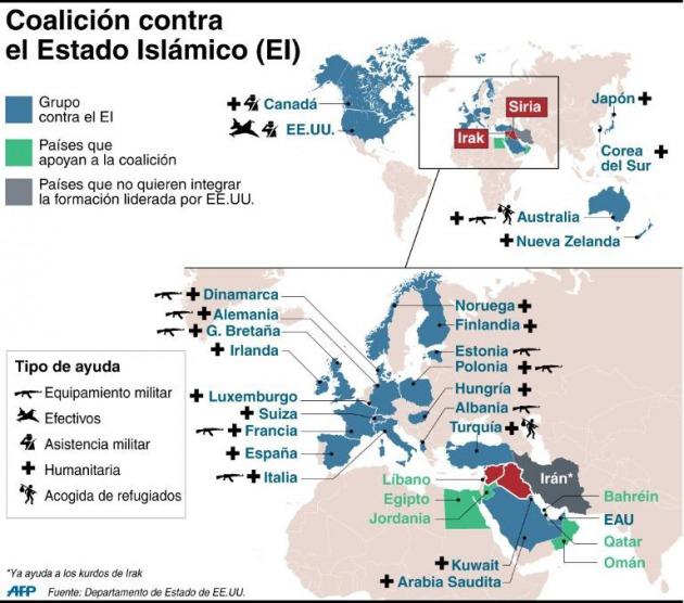Resultado de imagen para Coalición internacional
