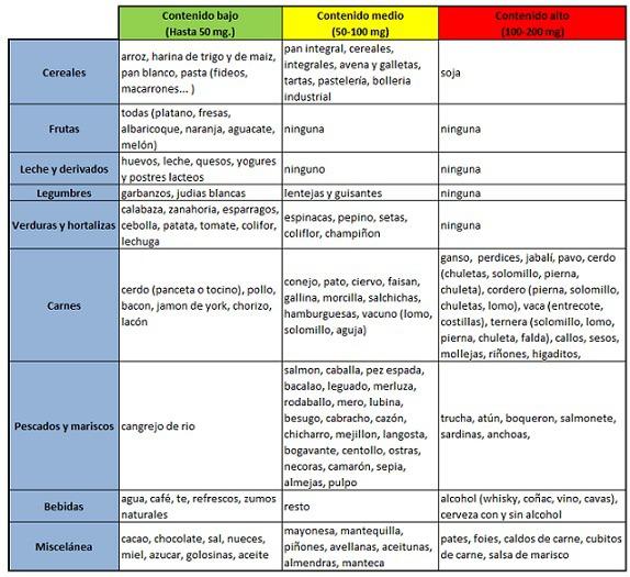 acido urico 5.7 gota sin acido urico elevado limon y acido urico