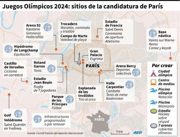 Paris Inicia La Carrera Para Organizar Los Juegos Olimpicos De 2024
