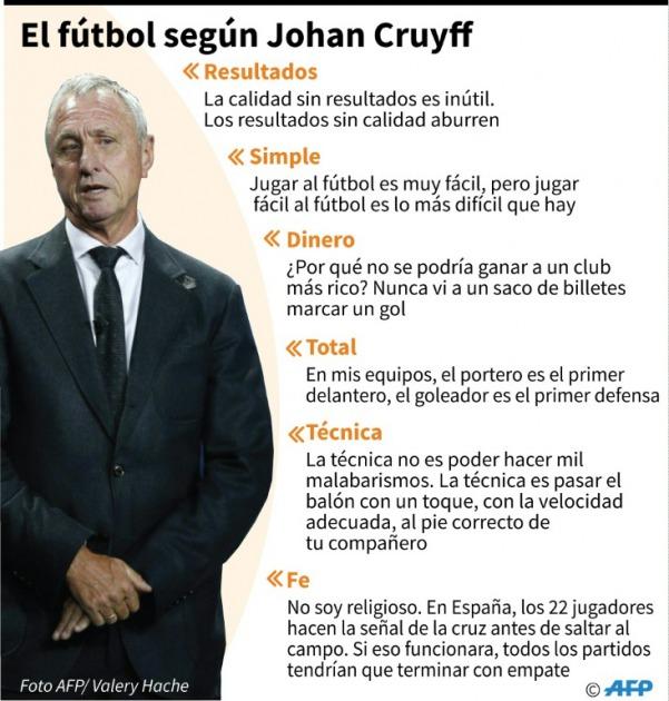 Los Holandeses Rinden Homenaje Al Futbolista Total Johan Cruyff