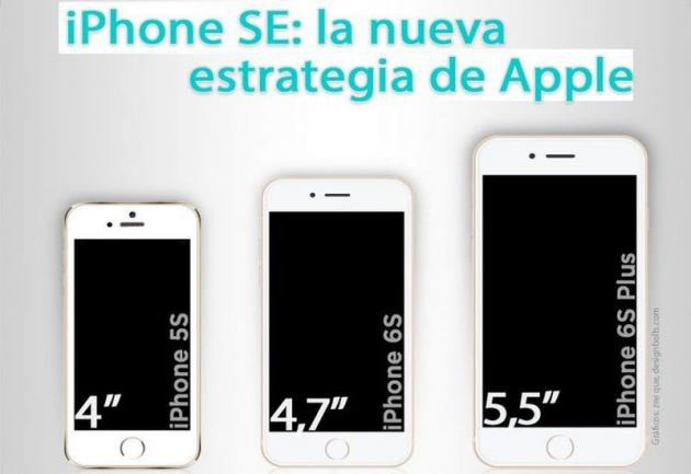 Idealo Iphone Se