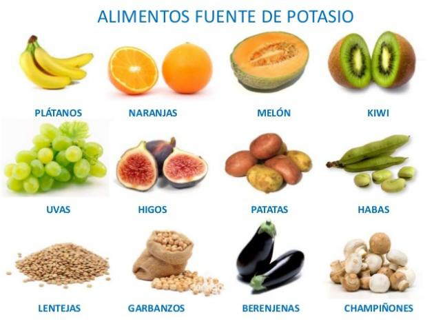 Se recomienda en la dieta m s potasio y menos sodio - Alimentos en potasio ...