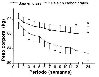 tabla metabolismo basal cura