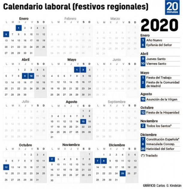 Calendario Laboral 2020 En Madrid Dos Festivos Pasan A Lunes Y Pocos Puentes