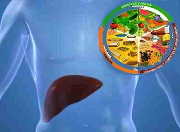 Vertemos por perdida de peso y masa muscular involuntaria control peso aspecto